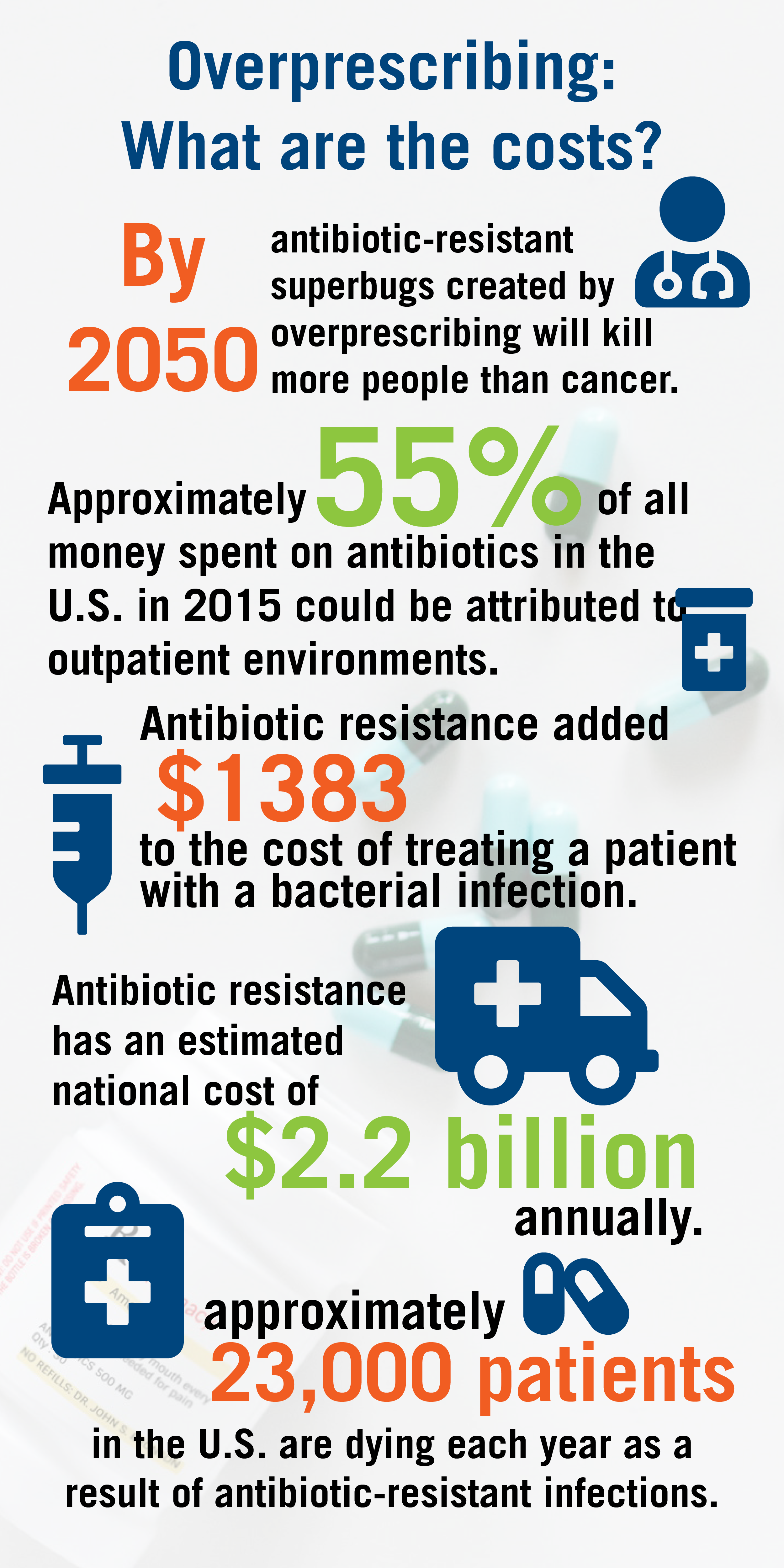 33a72d2ed9ff The Centers for Disease Control and Prevention (CDC) stated in a 2017  report that 47 million unnecessary antibiotic prescriptions are written  every year in ...